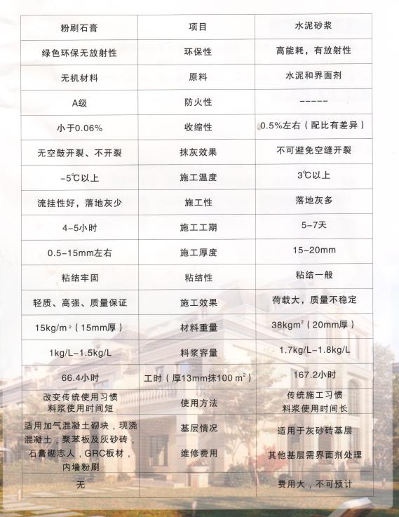贵州轻质抹灰欧宝体育app苹果欧宝体育下载app